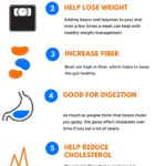 The Benefits Of Eating Beans